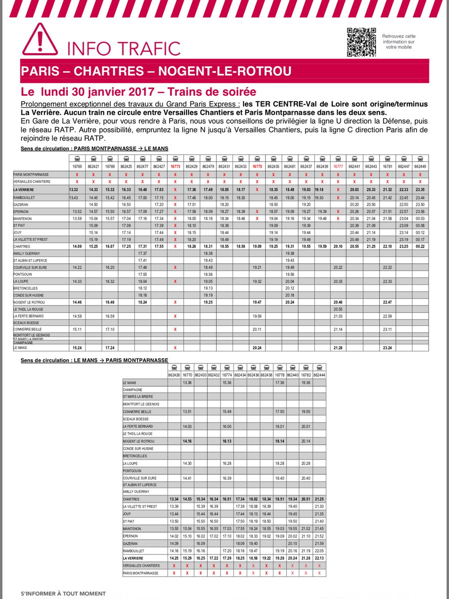 Info trafic du 30/01/2017
