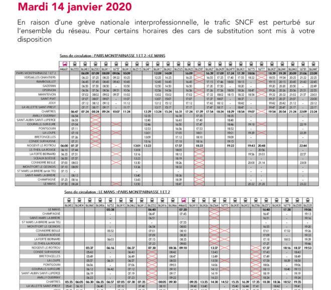 Mouvement Social du 14 janvier 2020